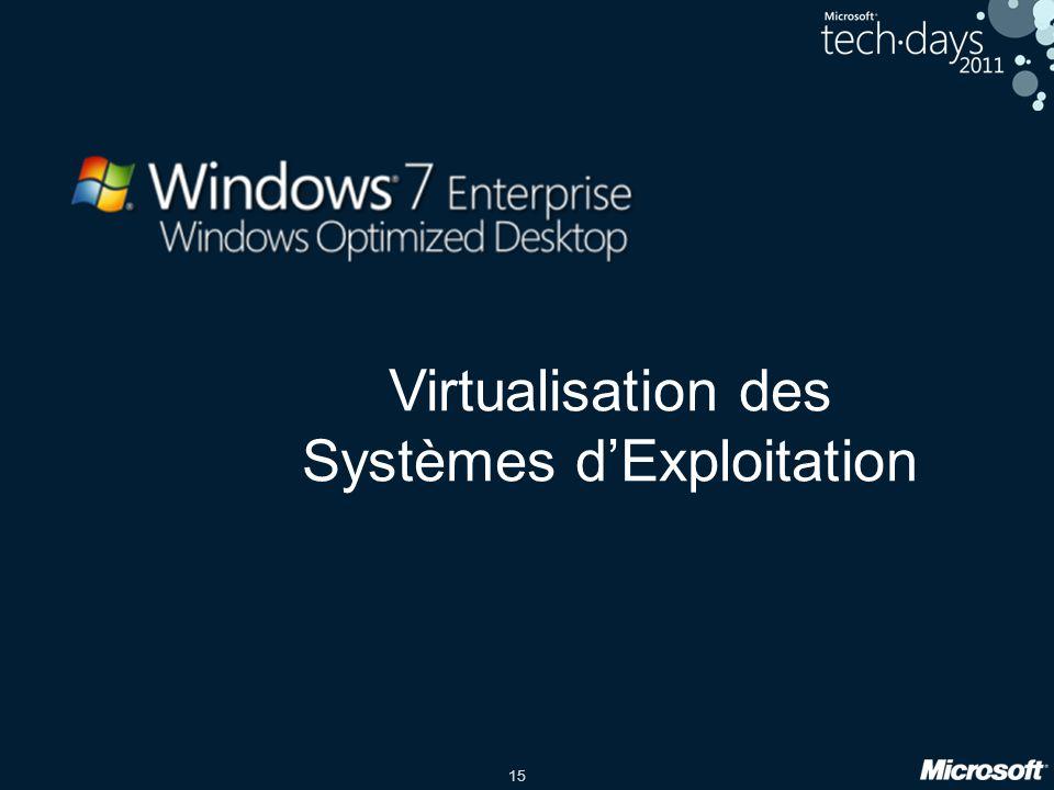 15 Virtualisation des Systèmes dExploitation