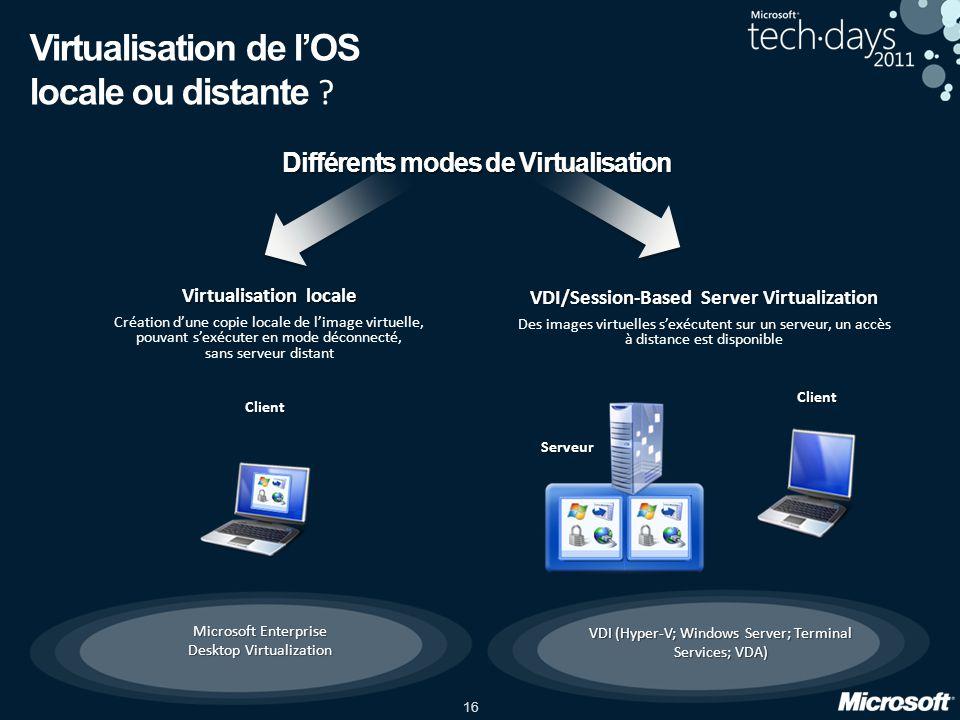 16 VDI (Hyper-V; Windows Server; Terminal Services; VDA) Virtualisation de lOS locale ou distante ? VDI/Session-Based Server Virtualization Des images