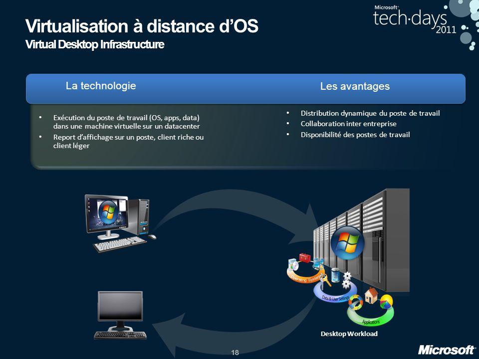 18 La technologie Virtualisation à distance dOS Virtual Desktop Infrastructure Desktop Workload Exécution du poste de travail (OS, apps, data) dans un