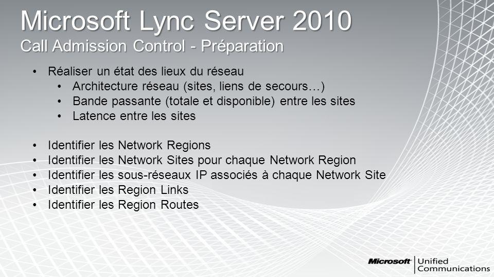 Réaliser un état des lieux du réseau Architecture réseau (sites, liens de secours…) Bande passante (totale et disponible) entre les sites Latence entr