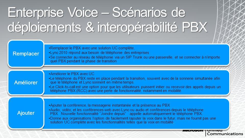 Enterprise Voice – Scénarios de déploiements & interopérabilité PBX Remplacer le PBX avec une solution UC complète, Lync 2010 répond aux besoin de tél
