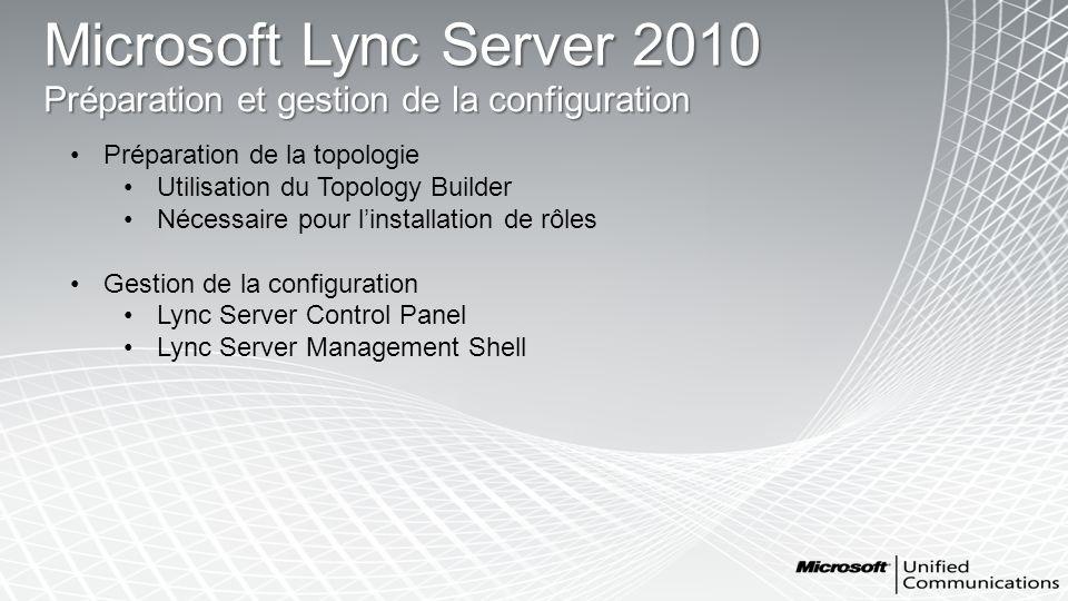 Préparation de la topologie Utilisation du Topology Builder Nécessaire pour linstallation de rôles Gestion de la configuration Lync Server Control Pan
