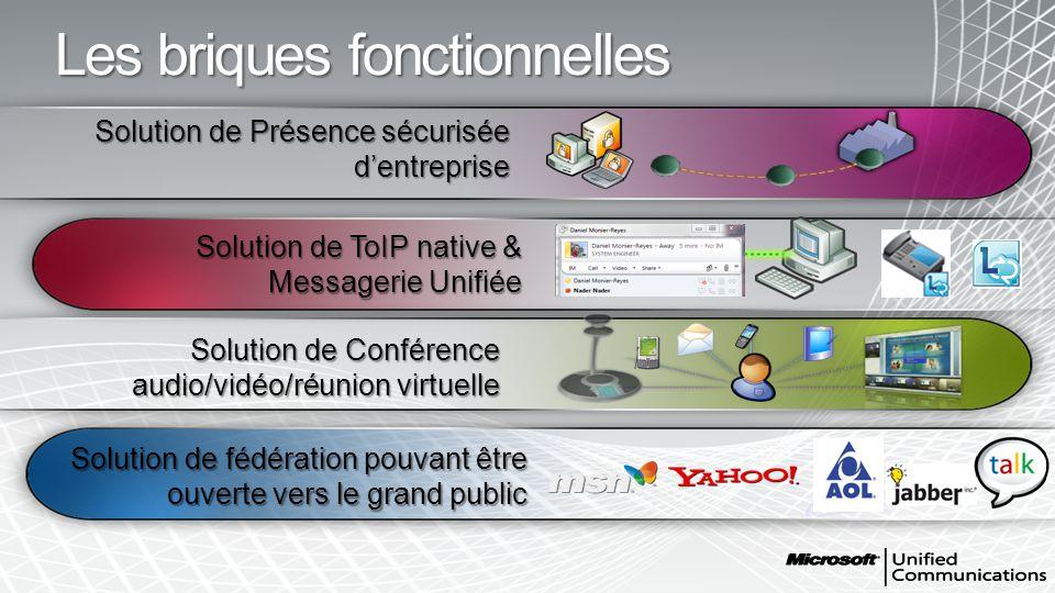 Les briques fonctionnelles Solution de Conférence audio/vidéo/réunion virtuelle Solution de fédération pouvant être ouverte vers le grand public Solut