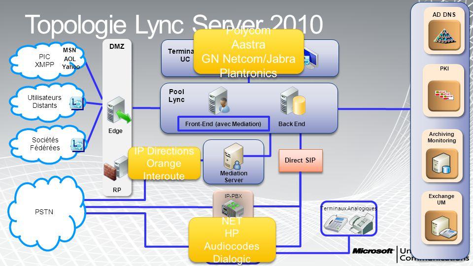 Topologie Lync Server 2010 Terminaux UC PIC XMPP MSN AOL Yahoo Utilisateurs Distants Sociétés Fédérées Edge DMZ RP Media GW / SBA PSTN IP-PBX SIP Trun