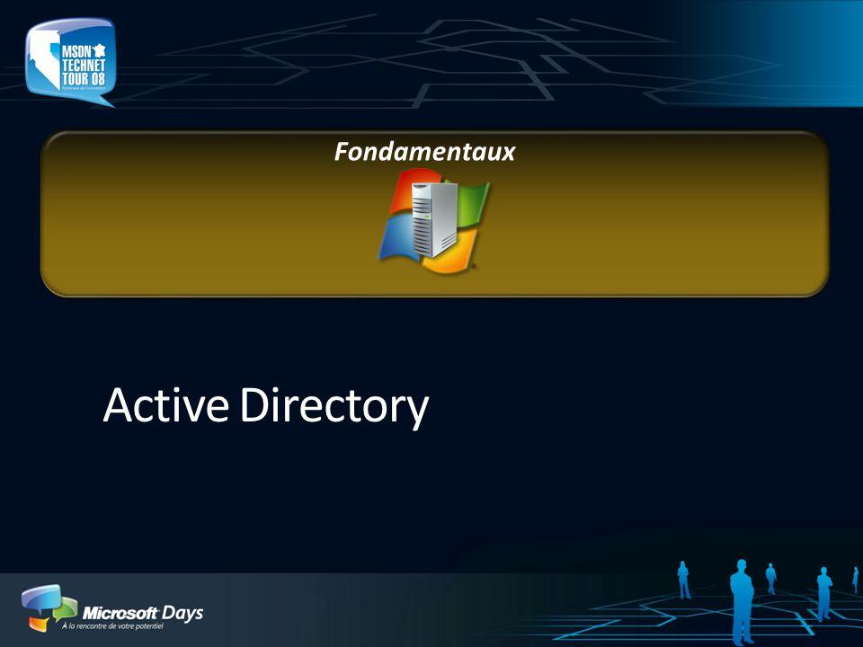 Active Directory Fondamentaux