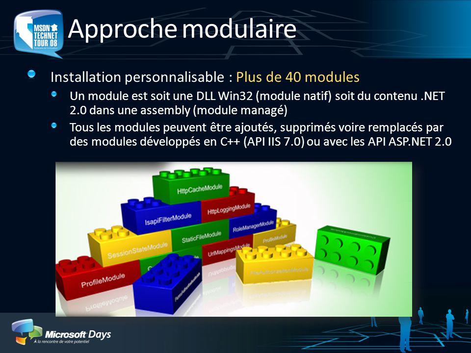 Approche modulaire Installation personnalisable : Plus de 40 modules Un module est soit une DLL Win32 (module natif) soit du contenu.NET 2.0 dans une
