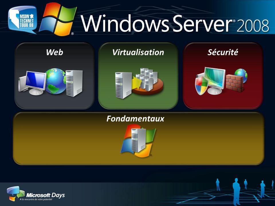 Plateformes et versions Plateformes 32 bits (x86) et 64 bits (x64 et IA64*) Dernière version 32 bits de Windows Server Versions Web, Standard**, Enterprise**,Datacenter** Itanium* * Rôles et fonctionnalités limités - http://www.microsoft.com/windowsserver/bulletins/longh orn/itanium_bulletin.mspx http://www.microsoft.com/windowsserver/bulletins/longh orn/itanium_bulletin.mspx ** versions avec et sans Hyper-V