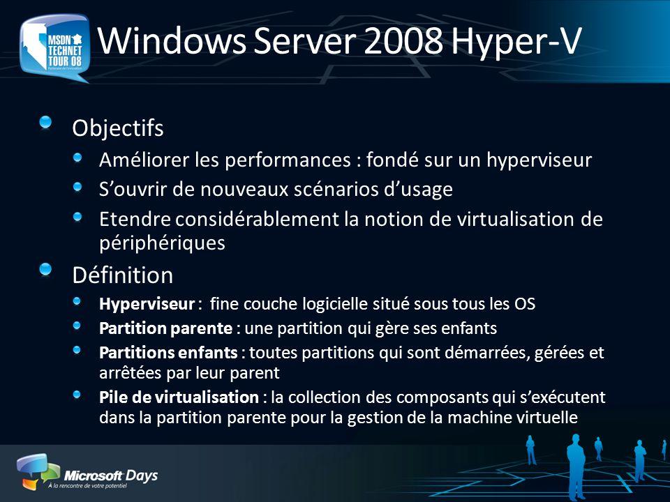 Windows Server 2008 Hyper-V Objectifs Améliorer les performances : fondé sur un hyperviseur Souvrir de nouveaux scénarios dusage Etendre considérablem
