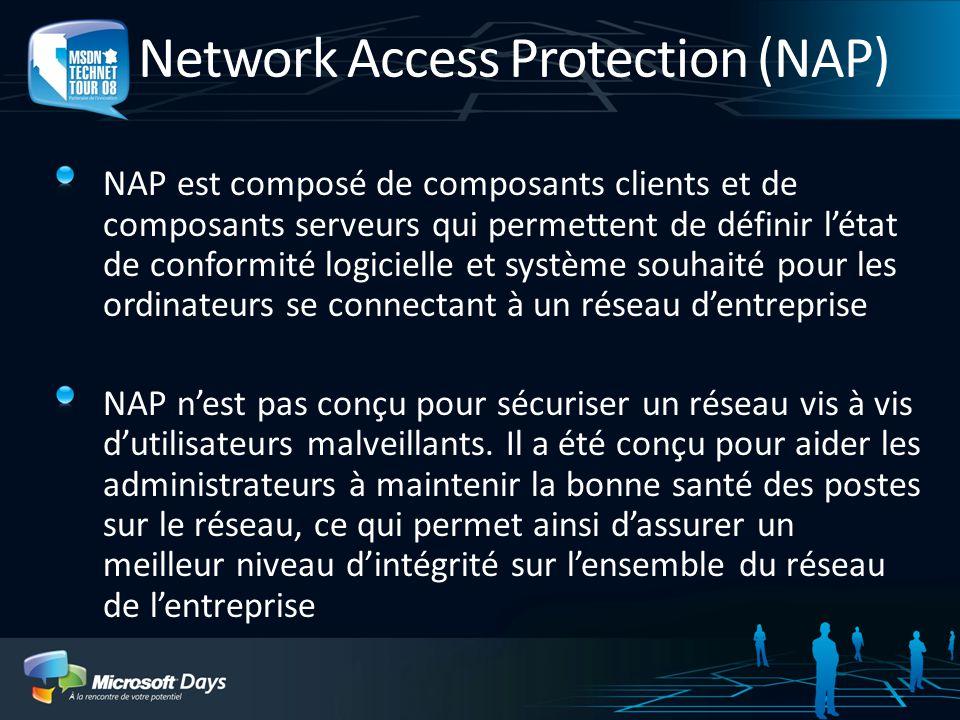 Network Access Protection (NAP) NAP est composé de composants clients et de composants serveurs qui permettent de définir létat de conformité logiciel