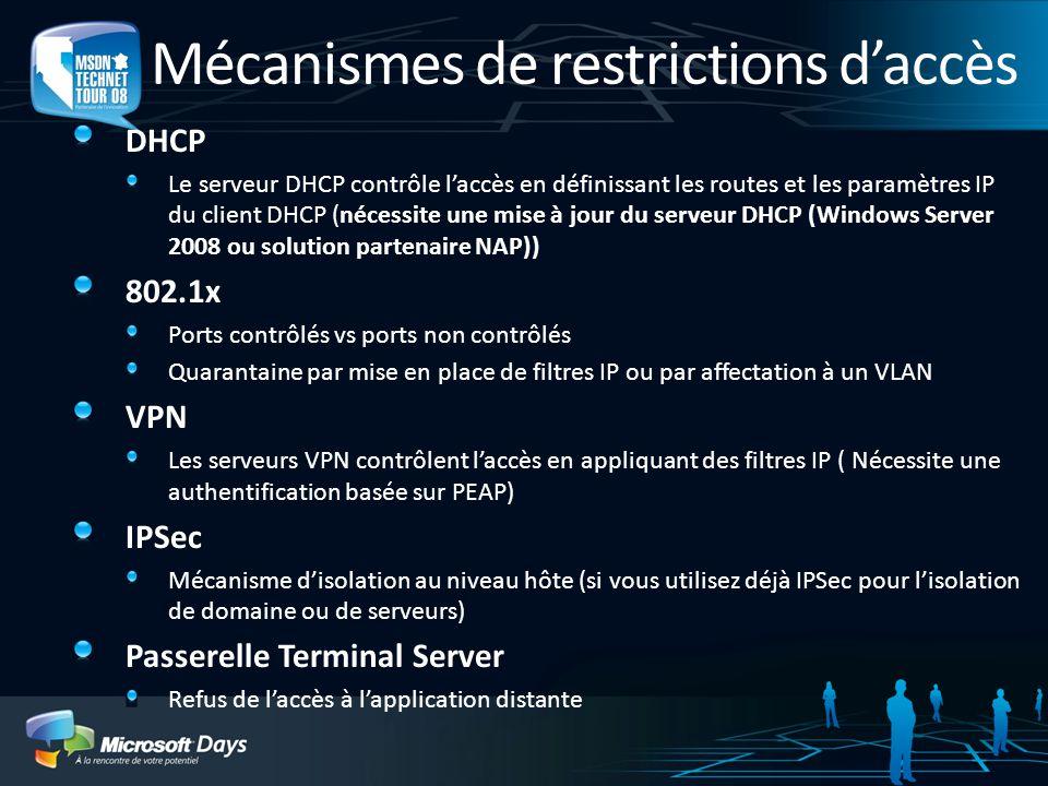 Mécanismes de restrictions daccès DHCP Le serveur DHCP contrôle laccès en définissant les routes et les paramètres IP du client DHCP (nécessite une mi