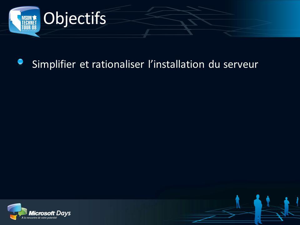 Installation de Windows Server 2008 Installation Par fichier image (fichier.wim) 2 options Classique Server Core Configuration initiale Initial Configuration Tasks Administration du serveur Server Manager Gestion des rôles Gestion des fonctionnalités