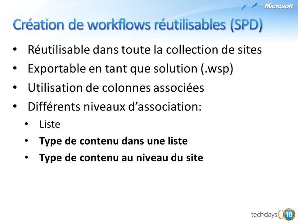 Réutilisable dans toute la collection de sites Exportable en tant que solution (.wsp) Utilisation de colonnes associées Différents niveaux dassociation: Liste Type de contenu dans une liste Type de contenu au niveau du site