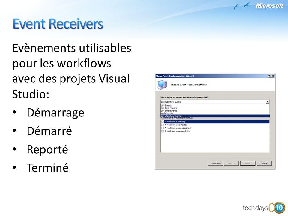 Evènements utilisables pour les workflows avec des projets Visual Studio: Démarrage Démarré Reporté Terminé