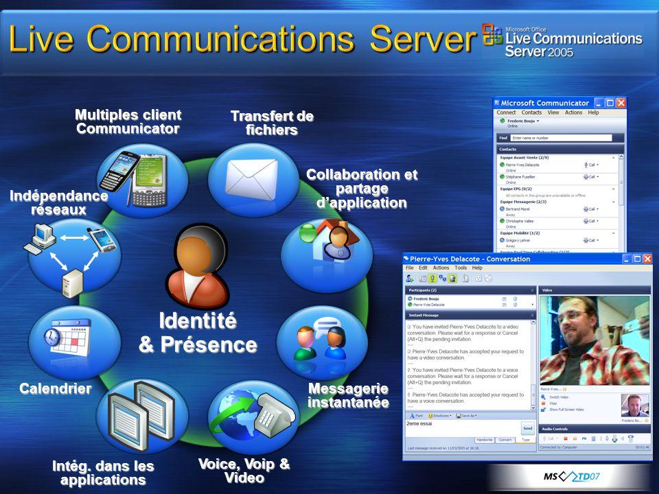 Voice, Voip & Video Indépendance réseaux Intég. dans les applications Calendrier Messagerie instantanée Transfert de fichiers Collaboration et partage
