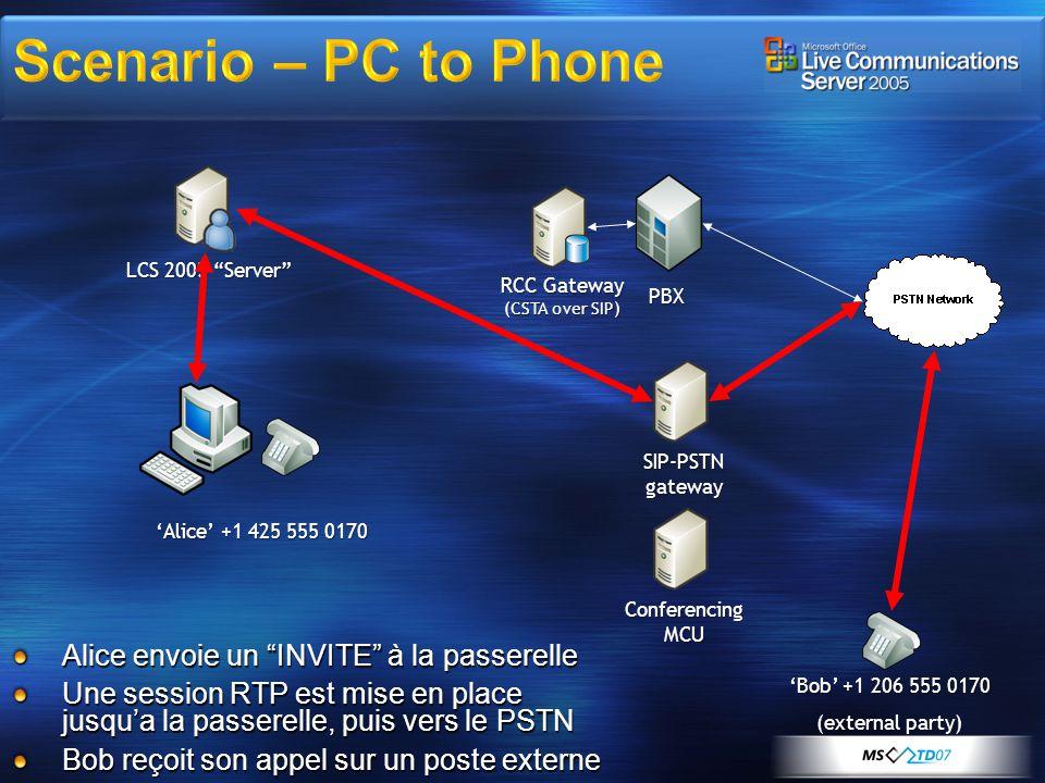 LCS 2005 Server SIP-PSTN gateway PBX RCC Gateway (CSTA over SIP) Alice +1 425 555 0170 Bob +1 206 555 0170 (external party) Conferencing MCU Alice env