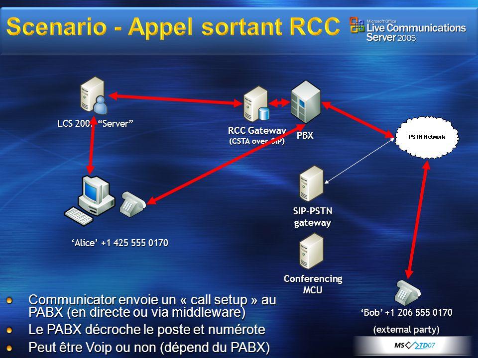LCS 2005 Server SIP-PSTN gateway PBX RCC Gateway (CSTA over SIP) Alice +1 425 555 0170 Bob +1 206 555 0170 (external party) Conferencing MCU Communica