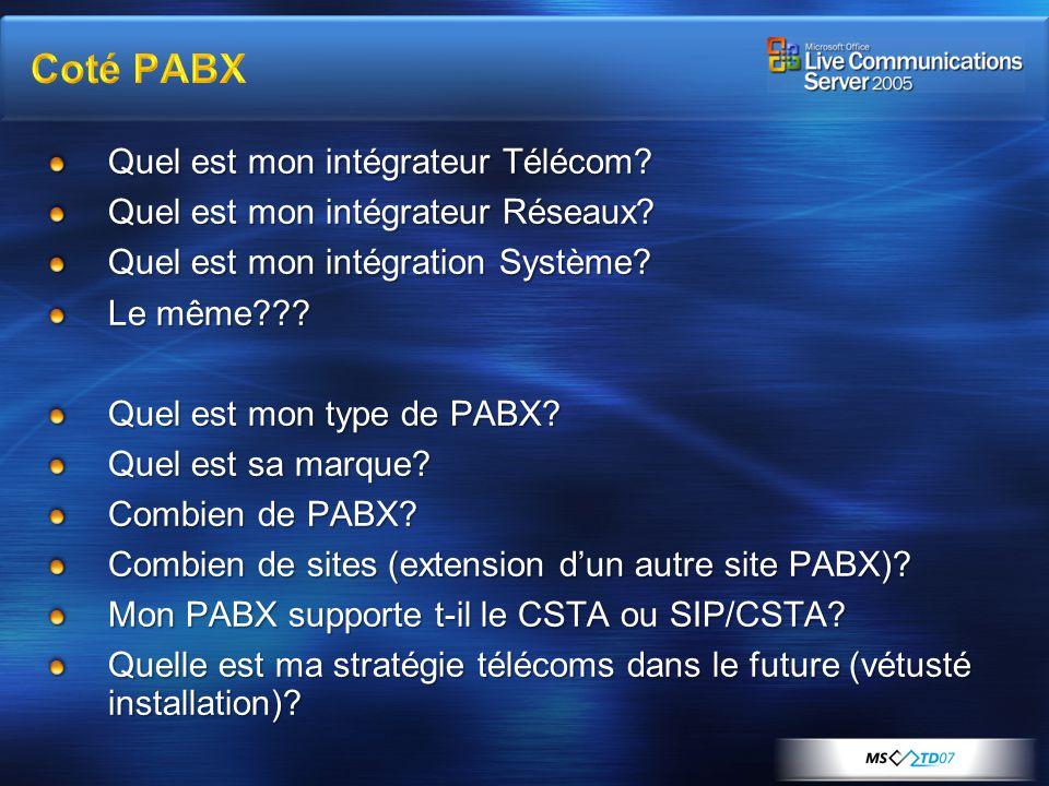 Quel est mon intégrateur Télécom? Quel est mon intégrateur Réseaux? Quel est mon intégration Système? Le même??? Quel est mon type de PABX? Quel est s