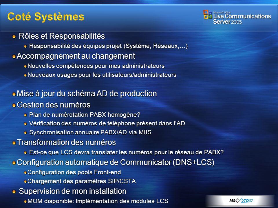 Rôles et Responsabilités Rôles et Responsabilités Responsabilité des équipes projet (Système, Réseaux,…) Responsabilité des équipes projet (Système, R
