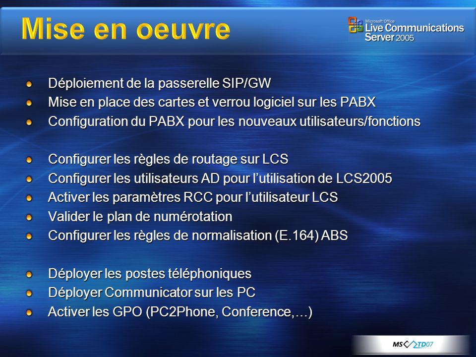 Déploiement de la passerelle SIP/GW Mise en place des cartes et verrou logiciel sur les PABX Configuration du PABX pour les nouveaux utilisateurs/fonc