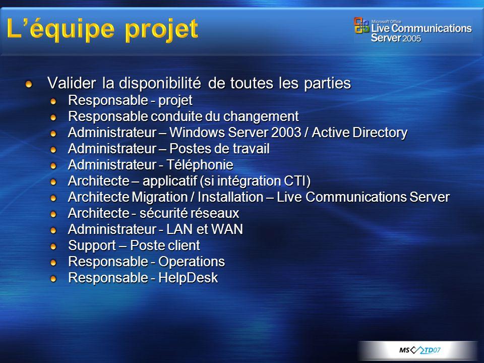 Valider la disponibilité de toutes les parties Responsable - projet Responsable conduite du changement Administrateur – Windows Server 2003 / Active D