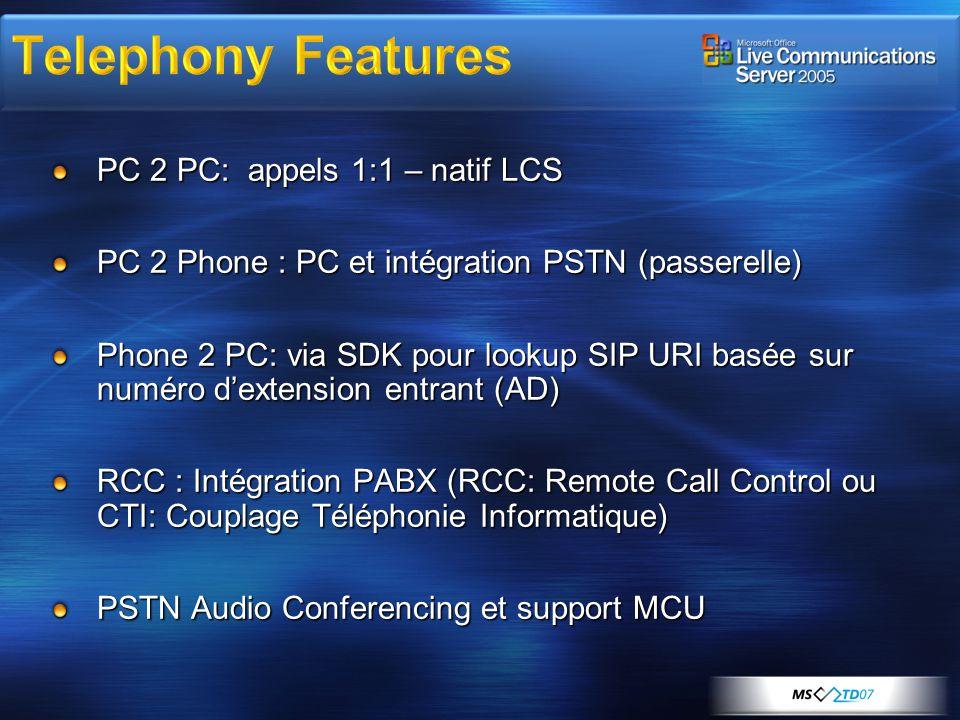 Communicator supporte la voix et la video sur IP Les communications sont de 1:1 (pas de conférence sans partenaire sur LCS2005) Codecs Voix supportés et négociés en cours de communication (stack auto-adaptatif) G.711 8 kHz 64 Kbps G.722.1 16 kHz 24 Kbps G.723 8 kHz 6.4 Kbps GSM 8 kHz 13 Kbps GSM 8 kHz 13 Kbps DVI4 8 kHz 32 Kbps DVI4 8 kHz 32 Kbps SIREN16 kHz 16 Kbps (wideband – par défaut) SIREN16 kHz 16 Kbps (wideband – par défaut)