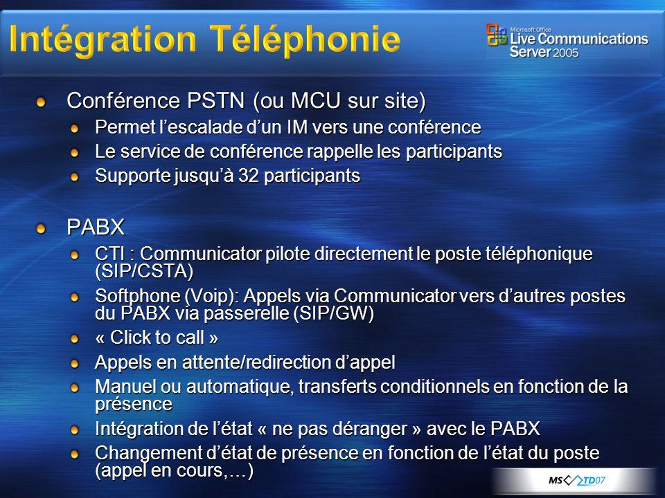 Conférence PSTN (ou MCU sur site) Permet lescalade dun IM vers une conférence Le service de conférence rappelle les participants Supporte jusquà 32 pa