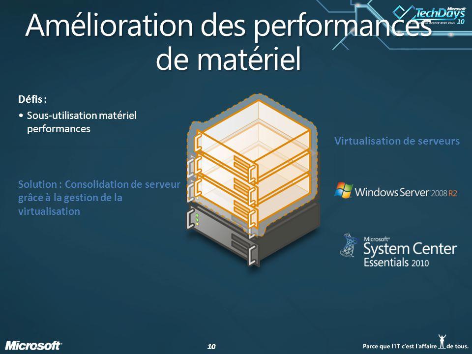 10 Virtualisation de serveurs Solution : Consolidation de serveur grâce à la gestion de la virtualisation Défis : Sous-utilisation matériel performanc