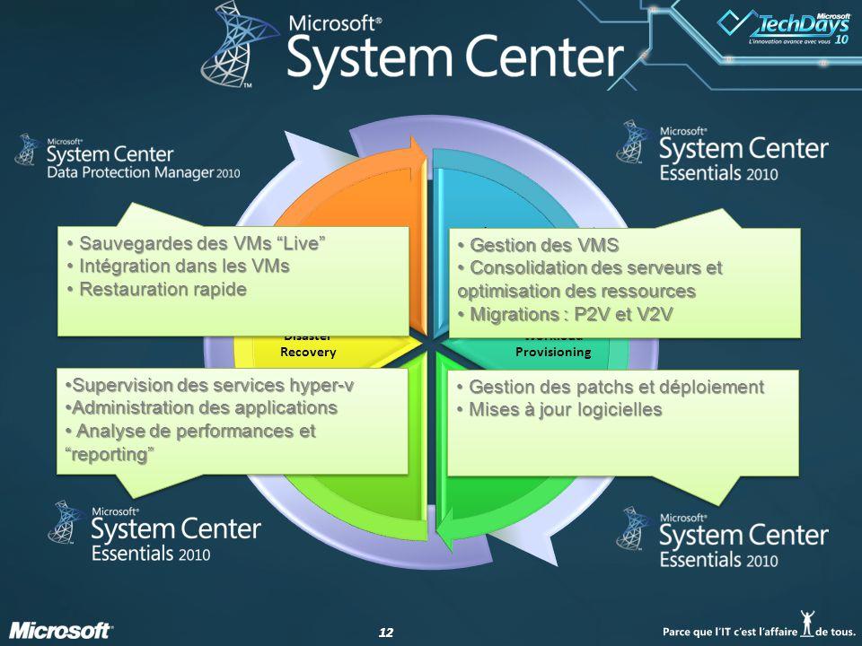 12 Hardware Provisioning Workload Provisioning PatchingMonitoring Disaster Recovery Backup Gestion des VMS Gestion des VMS Consolidation des serveurs