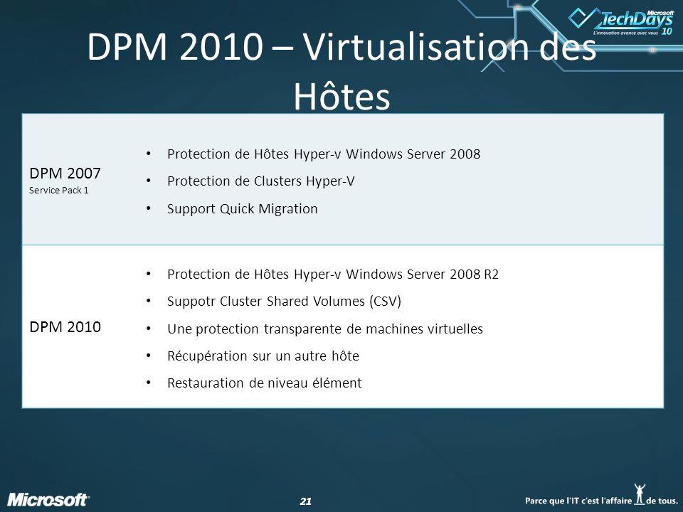 21 DPM 2010 – Virtualisation des Hôtes DPM 2007 Service Pack 1 Protection de Hôtes Hyper-v Windows Server 2008 Protection de Clusters Hyper-V Support