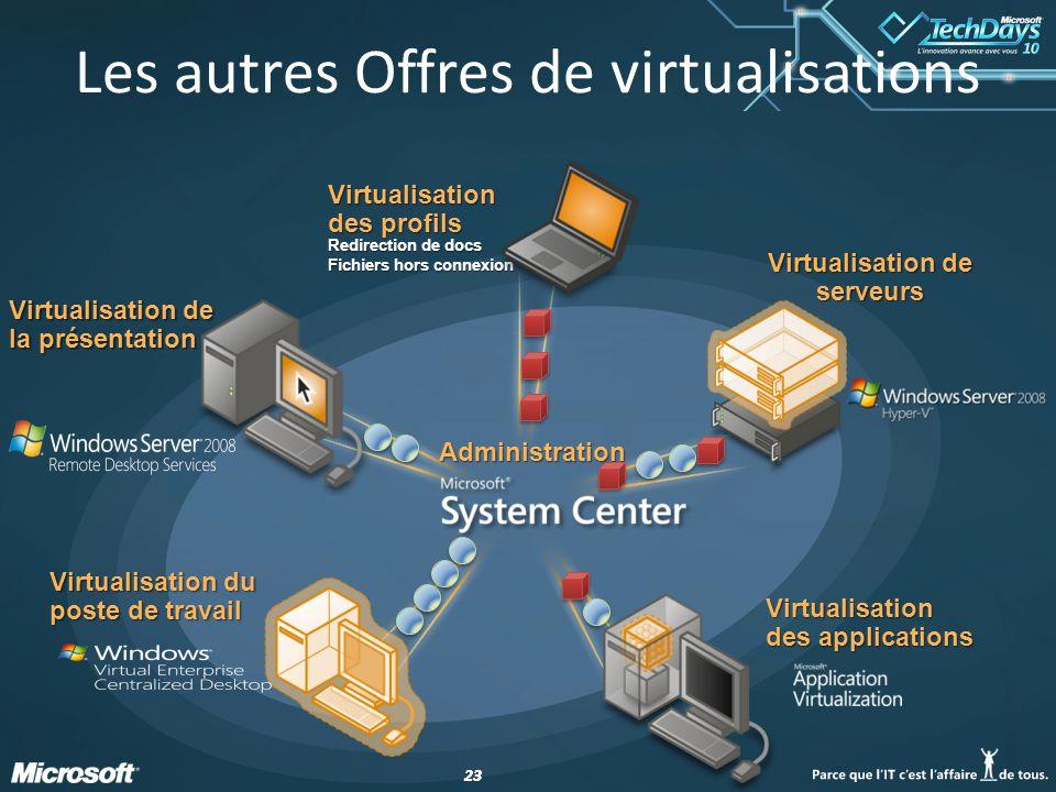 23 Administration Virtualisation du poste de travail Virtualisation des applications Virtualisation de la présentation Virtualisation de serveurs Virtualisation des profils Redirection de docs Fichiers hors connexion Les autres Offres de virtualisations