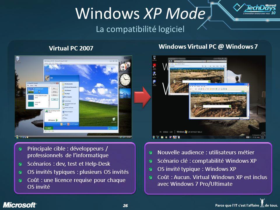 26 Principale cible : développeurs / professionnels de linformatique Scénarios : dev, test et Help-Desk OS invités typiques : plusieurs OS invités Coût : une licence requise pour chaque OS invité Principale cible : développeurs / professionnels de linformatique Scénarios : dev, test et Help-Desk OS invités typiques : plusieurs OS invités Coût : une licence requise pour chaque OS invité Nouvelle audience : utilisateurs métier Scénario clé : comptabilité Windows XP OS invité typique : Windows XP Coût : Aucun.