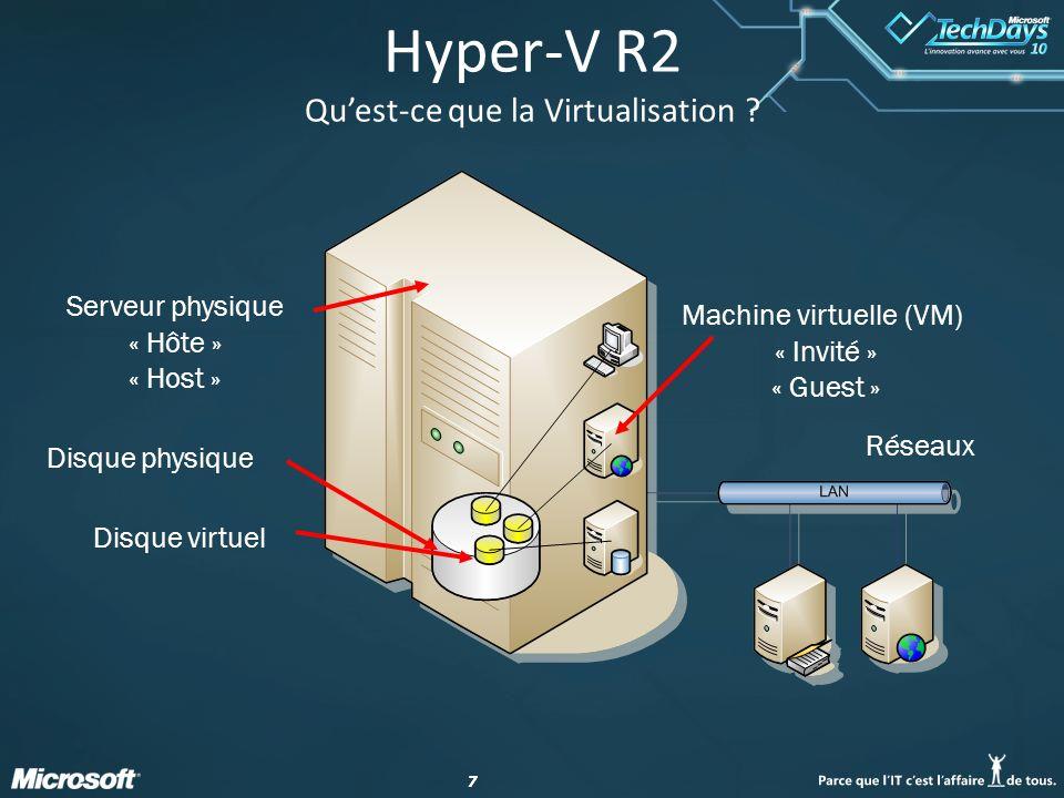 77 Serveur physique « Hôte » « Host » Disque physique Disque virtuel Machine virtuelle (VM) « Invité » « Guest » Réseaux Hyper-V R2 Quest-ce que la Vi