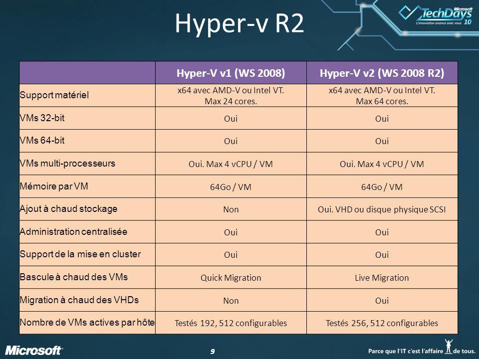 99 Hyper-v R2 Hyper-V v1 (WS 2008)Hyper-V v2 (WS 2008 R2) Support matériel x64 avec AMD-V ou Intel VT.