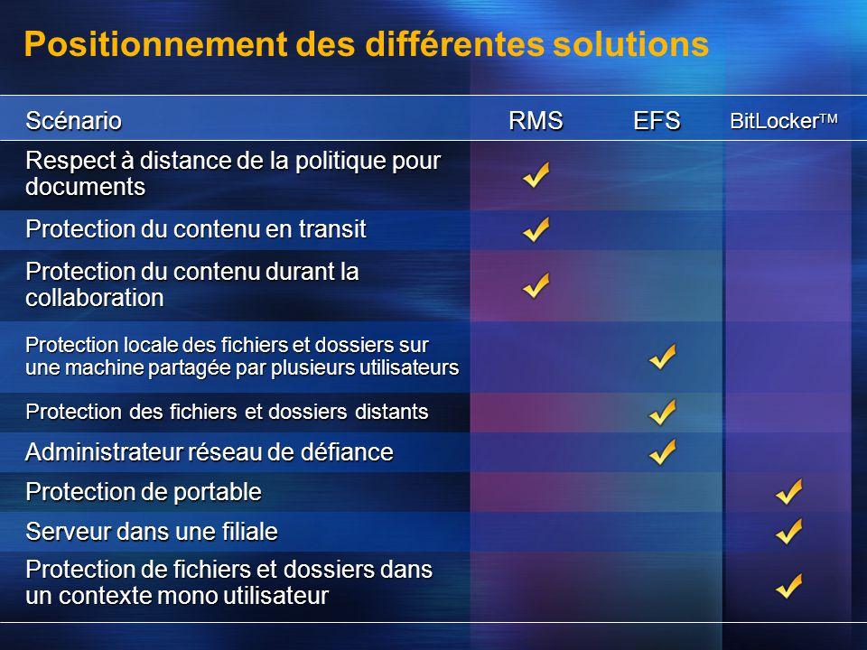 Chiffre individuellement chaque fichier Transparent pour lutilisateur Protège les fichiers de données désignés contre les attaques offline Nouveau dans Windows Vista Support de la carte à puce Possibilité de chiffrement côté client de fichiers stockés sur un serveur de fichiers