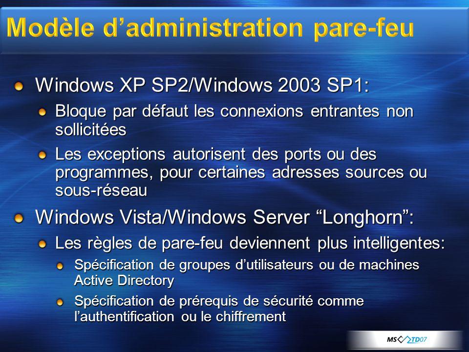 IE6 IE6 sexécutant avec les droits dadministration (XP) Installation dun pilote, exécution de Windows Update Modification des paramètres, télé- chargement dune image Mise en cache du contenu Web Exploitation peut installer MALWARE Accès droits admin Accès droits utilisateur Fichiers temporaires HKLM Program Files HKCU Mes Documents Dossier de démarrage Fichiers et paramètres de défiance