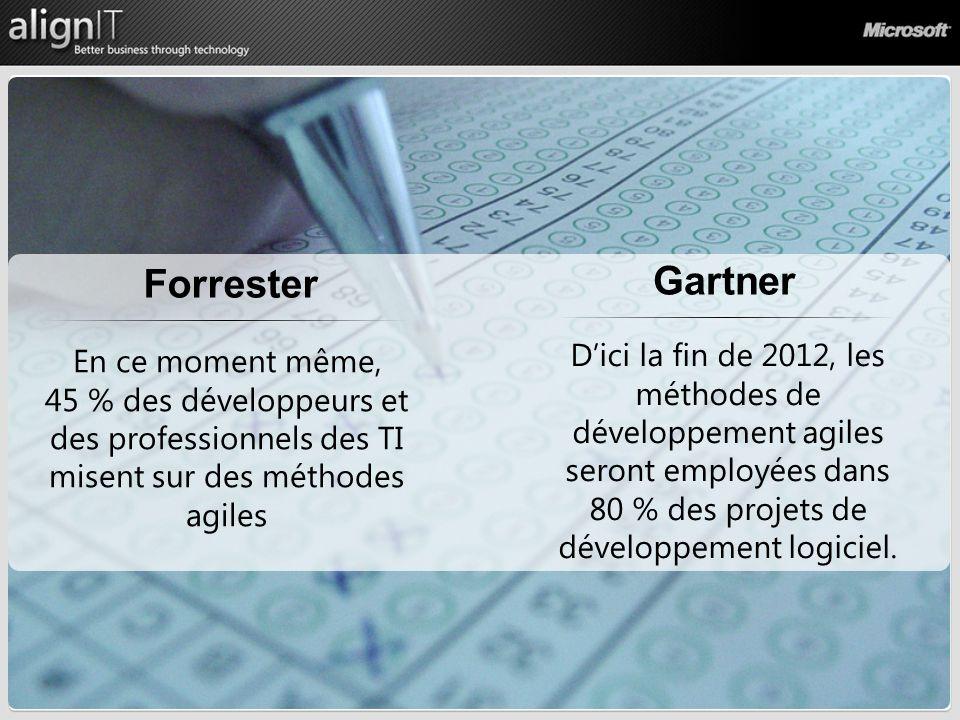 Processus Forrester En ce moment même, 45 % des développeurs et des professionnels des TI misent sur des méthodes agiles Gartner Dici la fin de 2012, les méthodes de développement agiles seront employées dans 80 % des projets de développement logiciel.