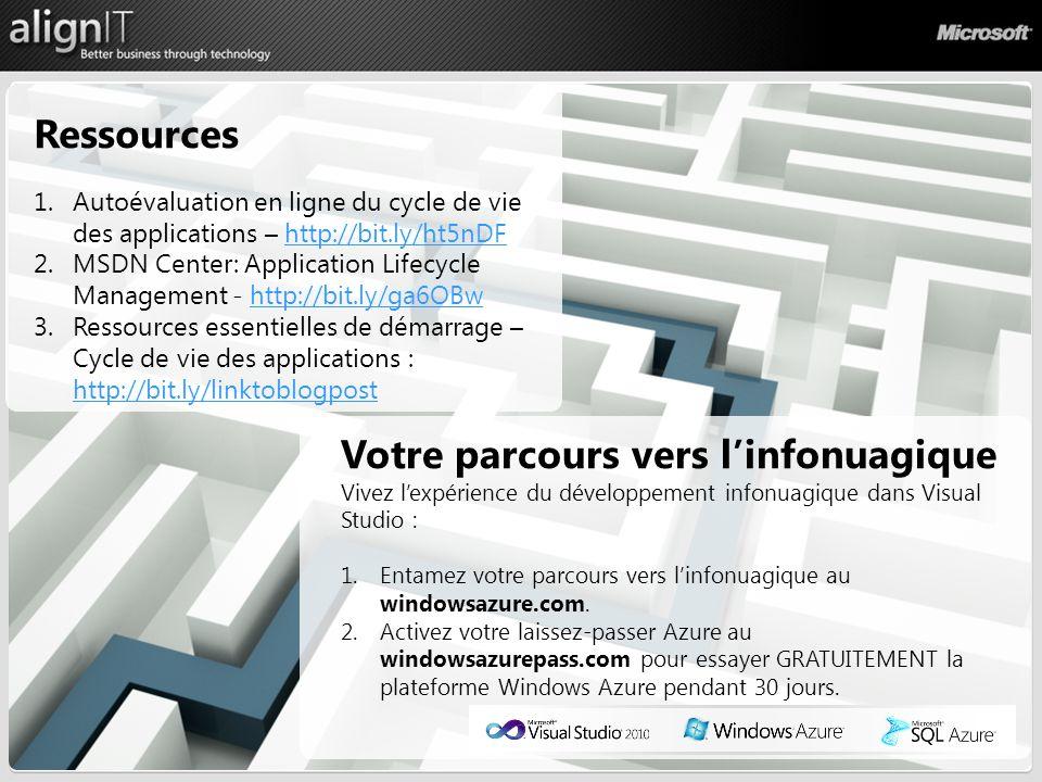 Votre parcours vers linfonuagique Vivez lexpérience du développement infonuagique dans Visual Studio : 1.Entamez votre parcours vers linfonuagique au windowsazure.com.