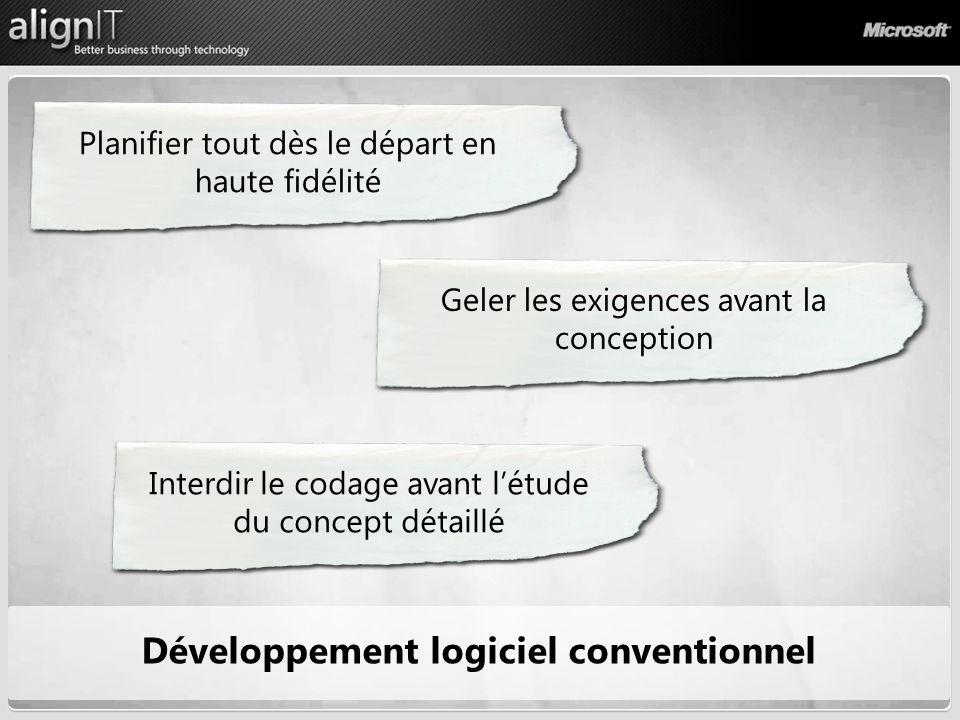 Processus Développement logiciel conventionnel Planifier tout dès le départ en haute fidélité Geler les exigences avant la conception Interdir le codage avant létude du concept détaillé