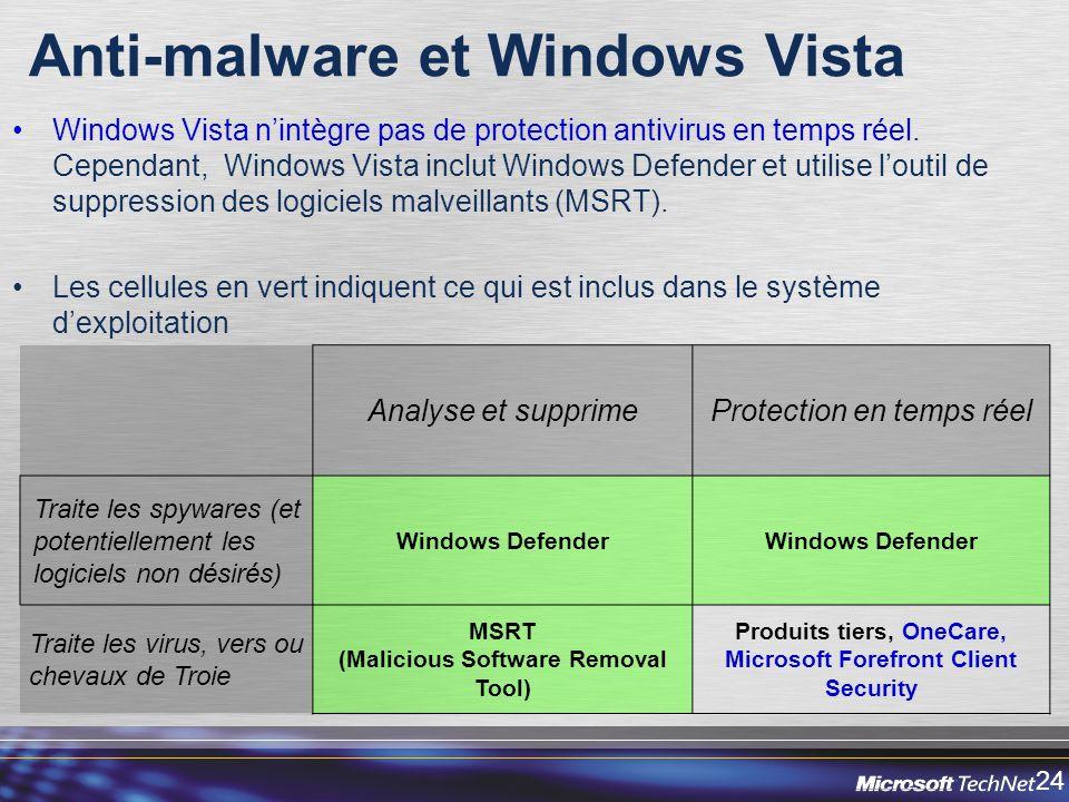 24 Anti-malware et Windows Vista Windows Vista nintègre pas de protection antivirus en temps réel.