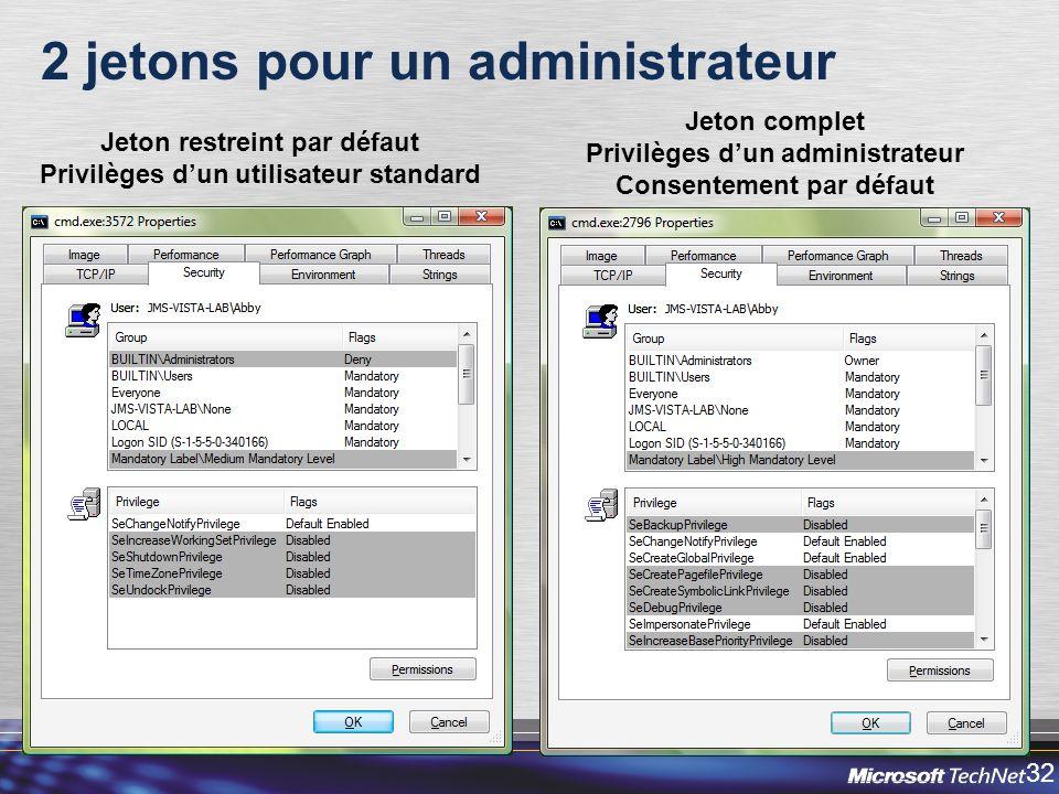 32 2 jetons pour un administrateur Jeton restreint par défaut Privilèges dun utilisateur standard Jeton complet Privilèges dun administrateur Consentement par défaut