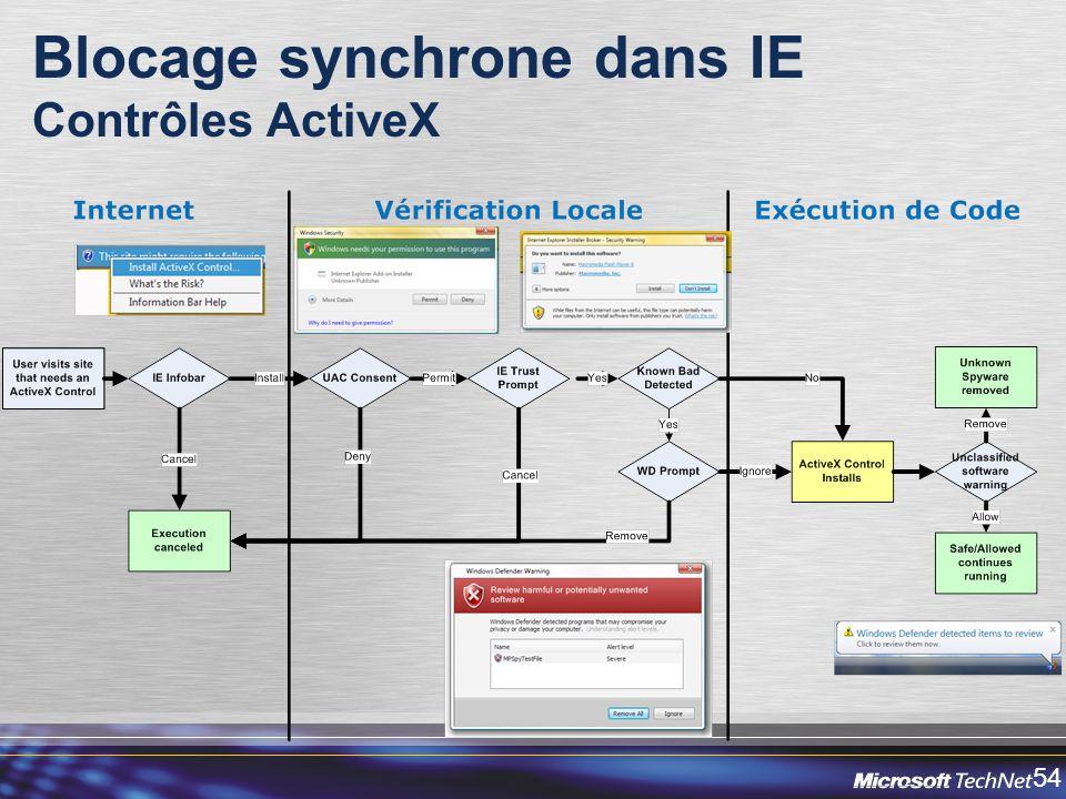 54 Blocage synchrone dans IE Contrôles ActiveX
