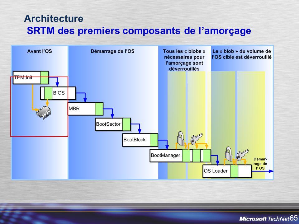 65 Architecture SRTM des premiers composants de lamorçage
