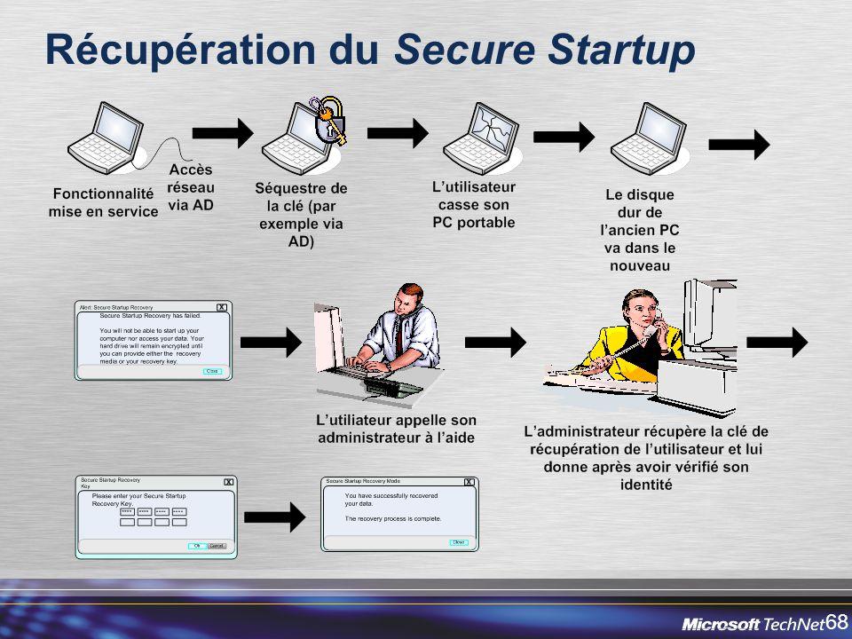 68 Récupération du Secure Startup