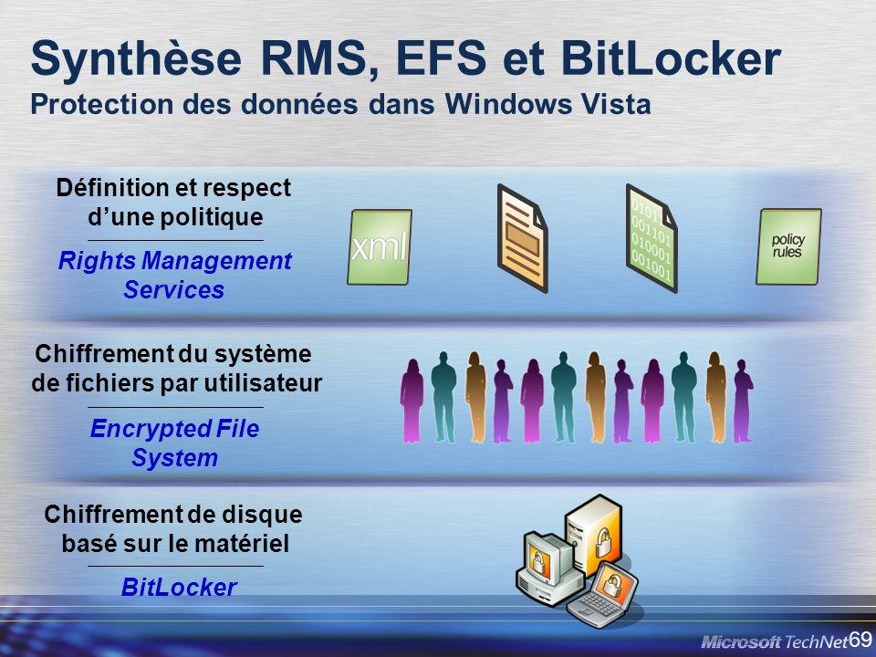 69 Chiffrement du système de fichiers par utilisateur Chiffrement de disque basé sur le matériel Synthèse RMS, EFS et BitLocker Protection des données dans Windows Vista Rights Management Services Encrypted File System BitLocker Définition et respect dune politique