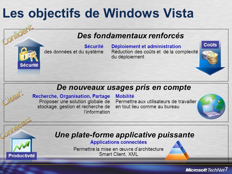7 Les objectifs de Windows Vista Mobilité Permettre aux utilisateurs de travailler en tout lieu comme au bureau Recherche, Organisation, Partage Proposer une solution globale de stockage, gestion et recherche de linformation De nouveaux usages pris en compte Sécurité des données et du système Des fondamentaux renforcés Sécurité Déploiement et administration Réduction des coûts et de la complexité du déploiement Coûts Applications connectées Permettre la mise en œuvre darchitecture Smart Client, XML Une plate-forme applicative puissante Productivité
