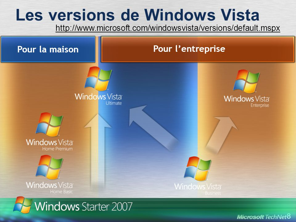 8 Les versions de Windows Vista Pour la maison Pour lentreprise http://www.microsoft.com/windowsvista/versions/default.mspx
