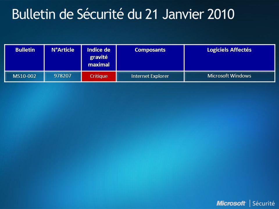 Bulletin de Sécurité du 21 Janvier 2010 MS10-002978207Critique Internet Explorer Microsoft Windows