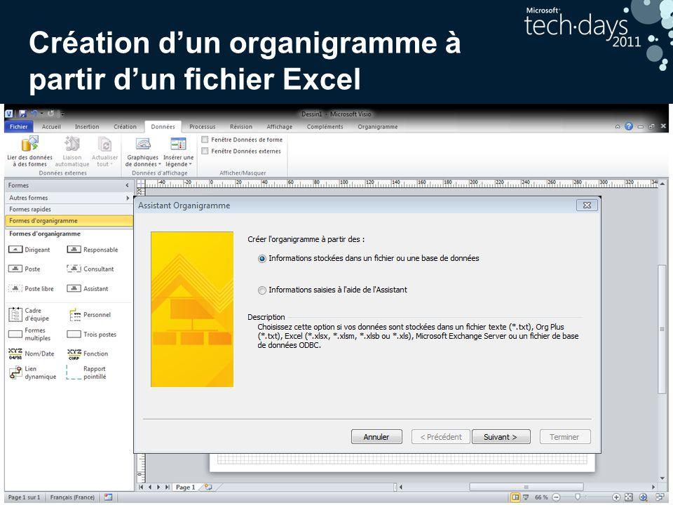 12 Création dun organigramme à partir dun fichier Excel