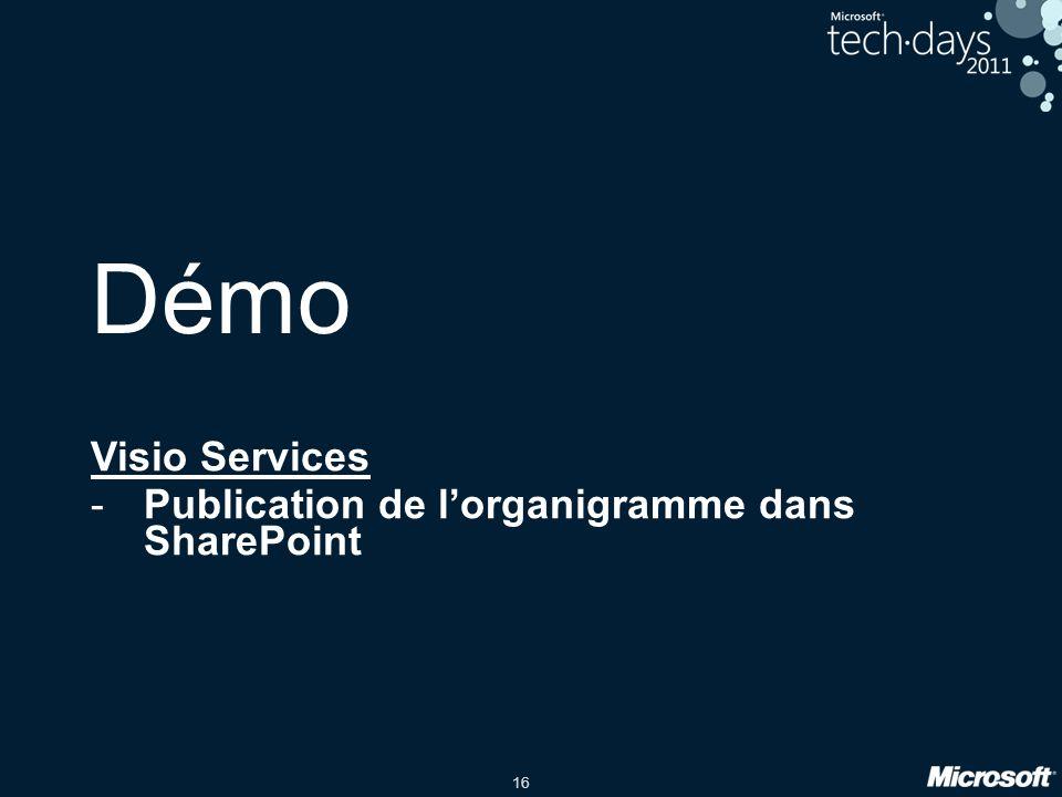 16 Démo Visio Services -Publication de lorganigramme dans SharePoint
