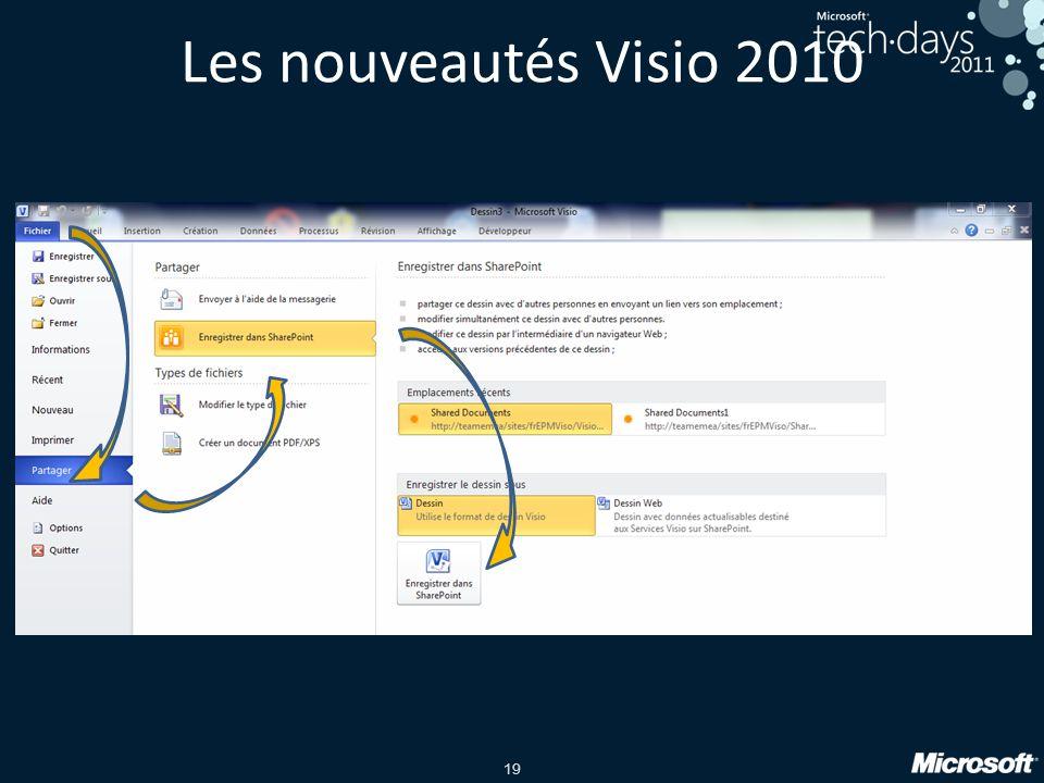 19 Les nouveautés Visio 2010